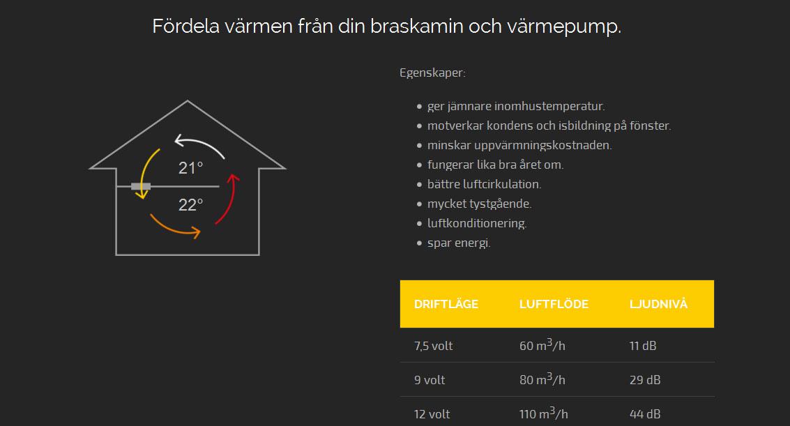 Airmove-info